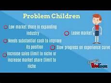 Business Portfolio Analysis Business Portfolio Analysis Youtube