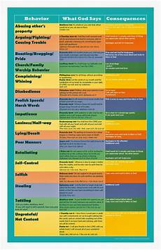 Consequences For Bad Behavior Chart Behavior 11x17 Jpg 1 035 215 1 600 Pixels With Images