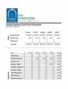 Cash Flow Projections Template Weekly Rolling Cash Flow Projection Templates At