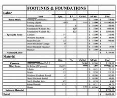Estimating Sheet Detailed Estimating Sheet Estimating Sheet