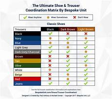 Suit Color Matching Chart How To Match Any Trouser With Any Shoe In 2020 Trousers