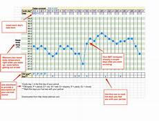 Basal Body Chart When What S Basal Temperature Like When New Kids Center