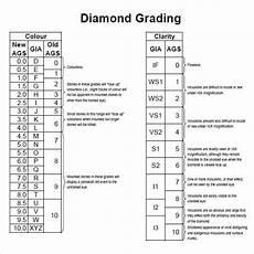 Rough Diamond Grading Chart Free 5 Sample Diamond Chart Templates In Pdf