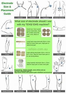 Electrode Placement For Electrical Stimulation Chart 1000 Images About Tens Machines Amp Electrode Placement On