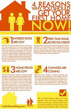 Should I Buy An House 4 Reasons Why You Should Get Your Home Now
