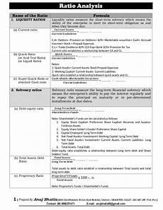 Ratio Analysis Chart Ratio Analysis Formula Sheet Cbse Accounting