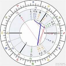 Natal Chart Astro Seek Reddit Astrology Natal Birth Chart Readings Free Online
