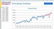 Forecasting Spreadsheet Template Monthly Forecasting Excel Spreadsheet Template