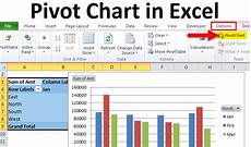 Pivot Table And Pivot Chart Pivot Chart In Excel Uses Examples How To Create