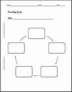 Flow Chart Graphic Organizer Printable 45 Best Graphic Organizers Images On Pinterest Graphic