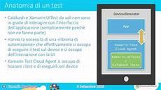 http testitaliano interno it risultati test xamarin test cloud