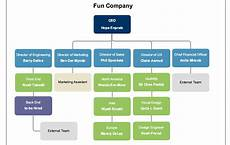 New Hire Flow Chart Top 10 Onboarding Process Flow Chart Templates Ideas