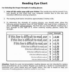 Eye Exam Reading Chart Reading Eye Chart Printout I Heart Eyewear