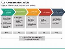 Customer Segmentation Customer Segmentation Powerpoint Template Sketchbubble