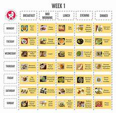 Vegetarian Baby Food Chart 1 Year Baby Food Chart