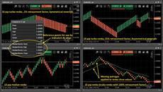 Renko Charts Free Download Median Renko Plug In For Metatrader4 Free Download And
