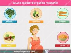 Best Diet During Pregnancy Chart 404 Not Found Beauty Amp Health Tips