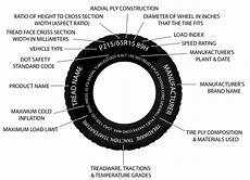 Tire Reading Chart How To Read A Tire Sidewall Kal Tire