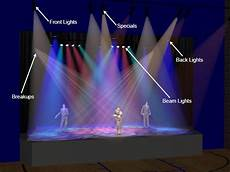 Different Stage Designs Jands Getting The Lighting Right For A School S Multi