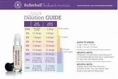 Rollerball Dilution Chart Rollerball Dilution Chart For Using Essential Oils On
