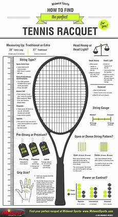 Tennis Racket Grip Size Chart How To Find The Perfect Tennis Racquet Infographic
