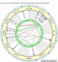 Curie Natal Chart Birth Chart Curie Scorpio Zodiac Sign Astrology