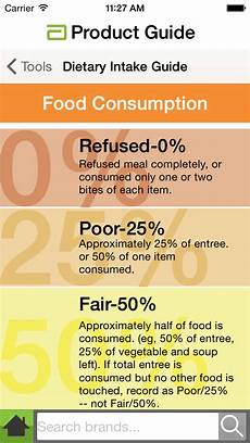 Meal Intake Percentage Chart App Shopper Abbott Nutrition Product Guide Medical