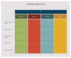 Timeline Action Plan Template How To Write An Action Plan Step By Step Guide With