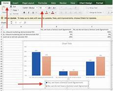 How Do You Make A Chart In Excel 2013 How To Make A Chart Or Graph In Excel With Video Tutorial