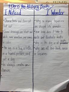 See Chart I Noticed I Wonder Chart This Anchor Chart Is To Show