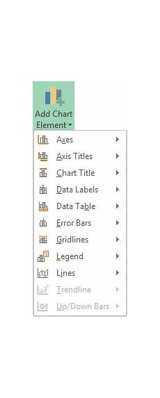 Chart Elements List Excel Excel Charts Chart Elements