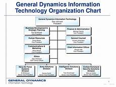 Technology Company Org Chart Ppt General Dynamics Information Technology Organization