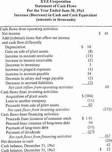 Cash Flow Examples 2 An Example Of The Cash Flow Statement With Indirect