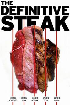 Steak Doneness Chart The Steak Guide Gentleman S Gazette