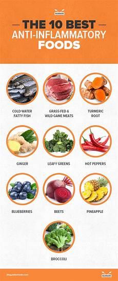 the 10 best anti inflammatory foods anti inflammatory