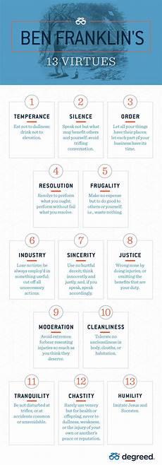 Benjamin Franklin Virtues Chart 13 Important Life Virtues From Benjamin Franklin