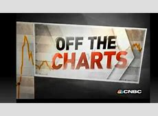 Get your Zzz?s ? Jim Cramer and Bob Lang Talk Zebra
