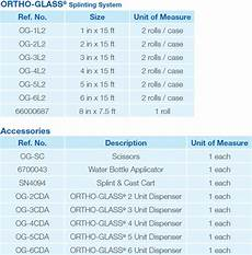 Ortho Glass Splinting Chart Ortho Glass Splinting Chart Foto 2017