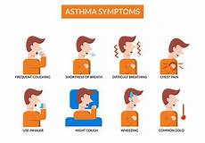 Asthma Signs And Symptoms Cough Free Vector Art 5 575 Free Downloads