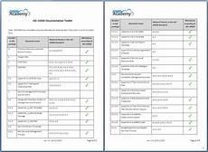 Documentation Template Iso 20000 Documentation Toolkit