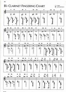 B Flat Clarinet Finger Chart All Notes Clarinet Finger Chart For Beginners Fingerings
