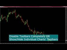 Mt4 Floating Charts Software Mt4 Floating Charts Advanced Charting Tools Youtube