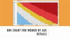 Bmi Calculator Women Chart Bmi Chart For Women By Age Details Youtube