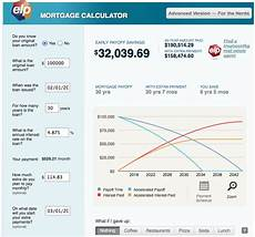 Time To Pay Off Loan Calculator Mortgage News Tucson Phoenix Homebuyer Resource Center