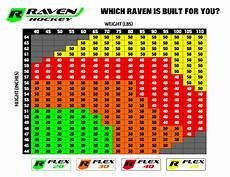 Pool Stick Size Chart Raven Edge Ninja Gen3 40 Flex Hockey Stick Max