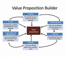 Value Proposition Examples Value Proposition Template 8 Download Free Documents In