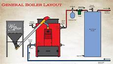 Biomass Wood Pellet Mini Boiler