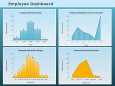 Employee Dashboard Template Frequency Distribution Dashboard Solution Conceptdraw Com