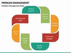 Problem Management Problem Management Powerpoint Template Sketchbubble