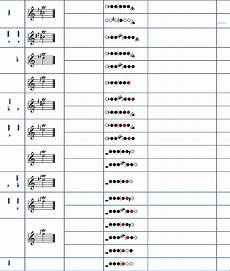 Oboe Chart Download Oboe Trill Chart For Free Page 4